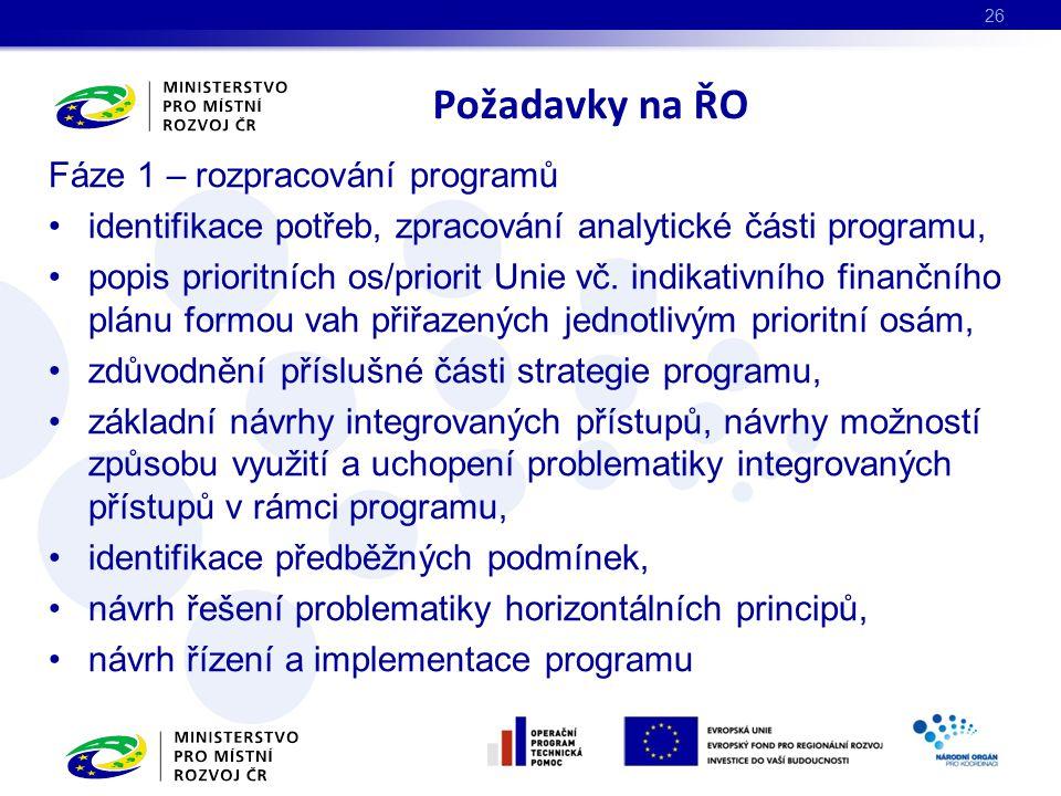 Požadavky na ŘO Fáze 1 – rozpracování programů