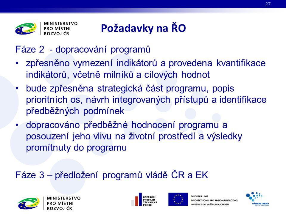Požadavky na ŘO Fáze 2 - dopracování programů