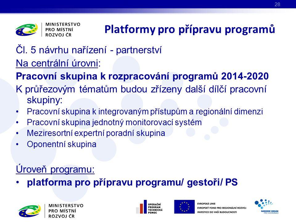 Platformy pro přípravu programů
