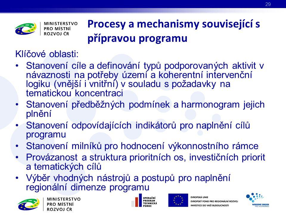 Procesy a mechanismy související s přípravou programu