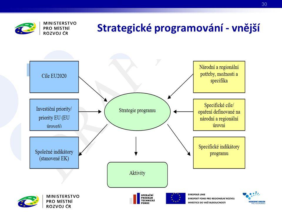Strategické programování - vnější
