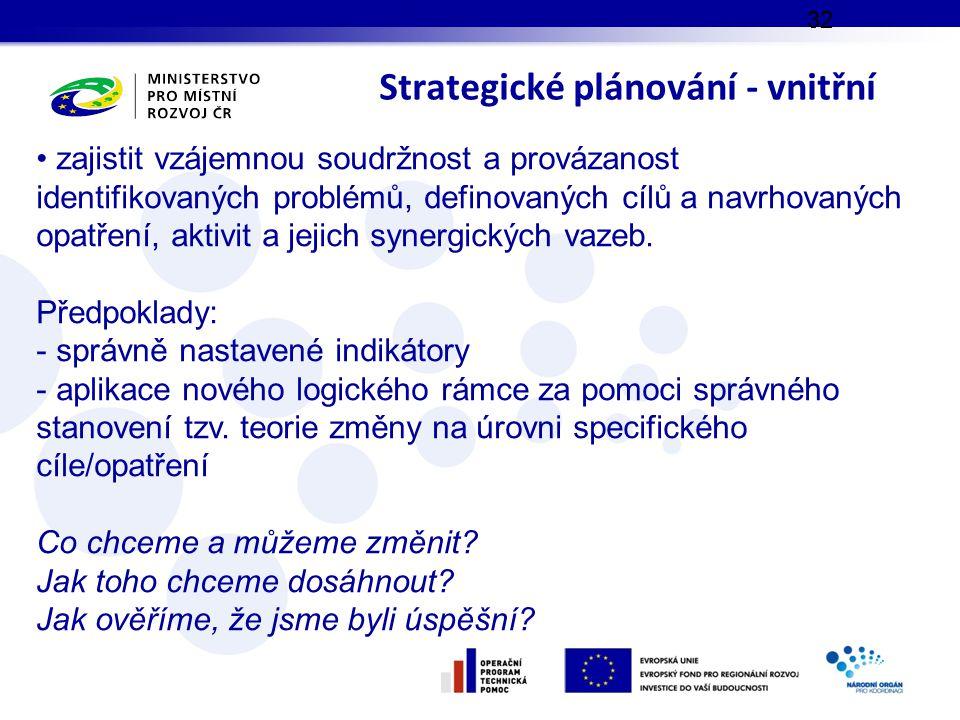 Strategické plánování - vnitřní