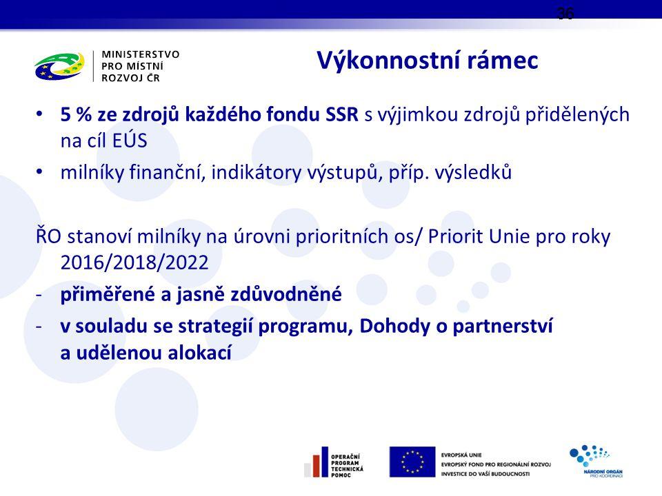 Výkonnostní rámec 5 % ze zdrojů každého fondu SSR s výjimkou zdrojů přidělených na cíl EÚS. milníky finanční, indikátory výstupů, příp. výsledků.