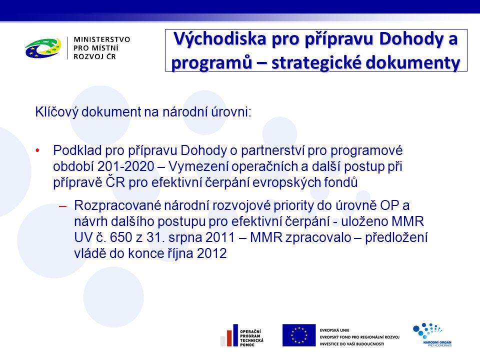Východiska pro přípravu Dohody a programů – strategické dokumenty