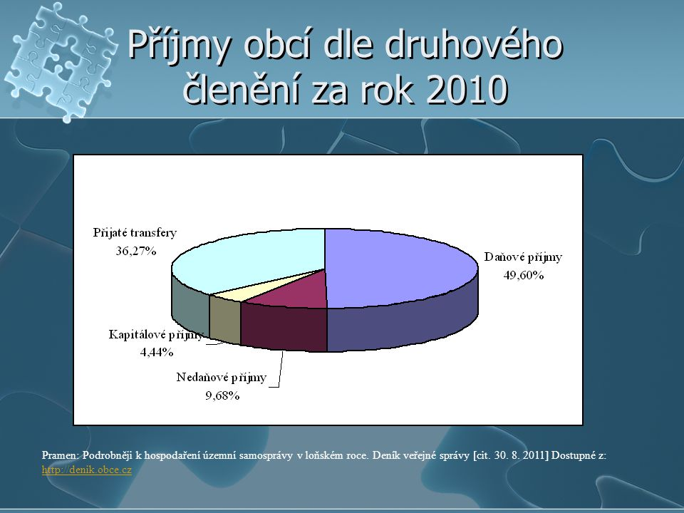 Příjmy obcí dle druhového členění za rok 2010