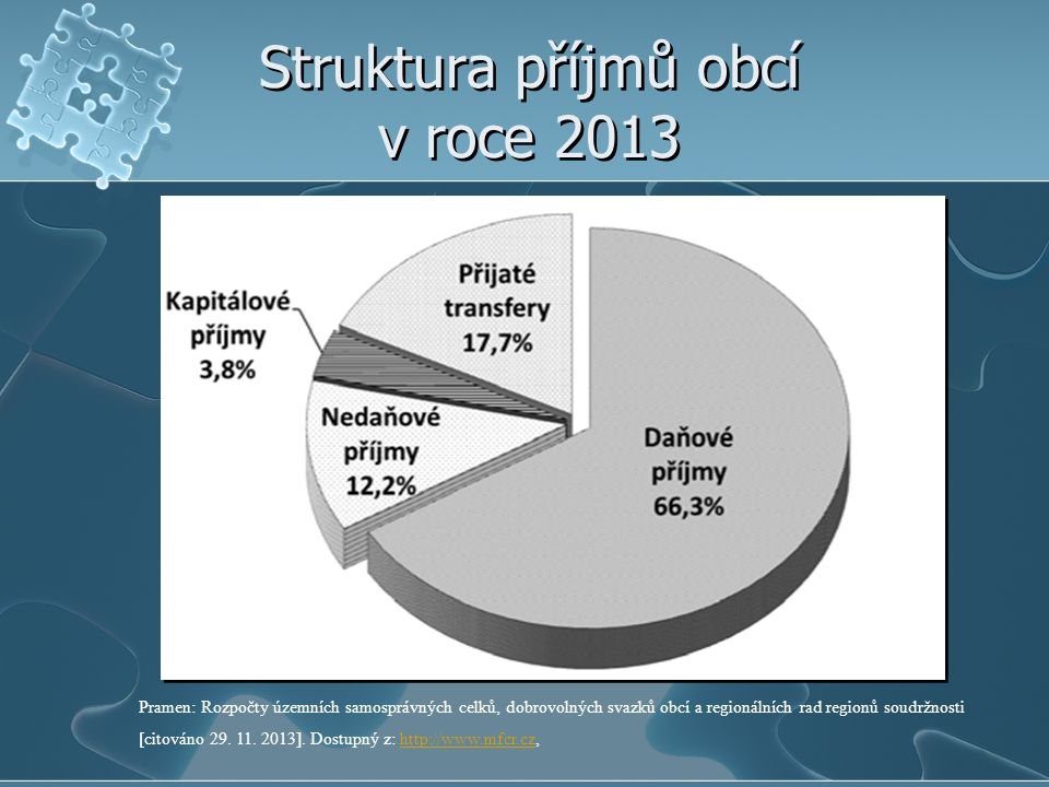 Struktura příjmů obcí v roce 2013