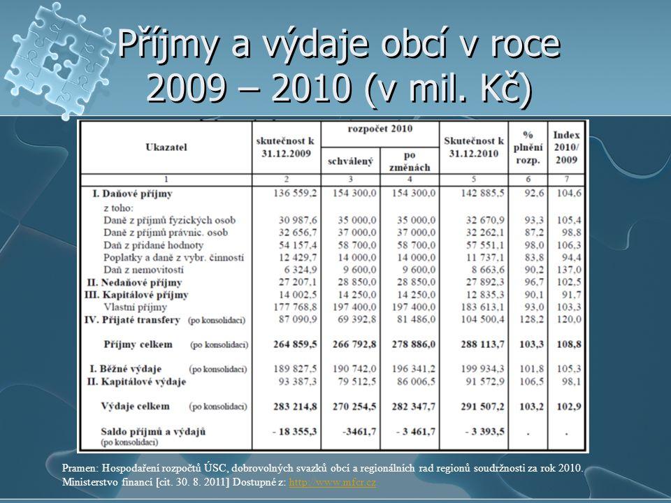 Příjmy a výdaje obcí v roce 2009 – 2010 (v mil. Kč)