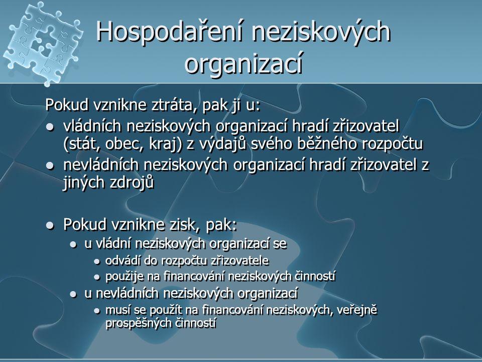 Hospodaření neziskových organizací