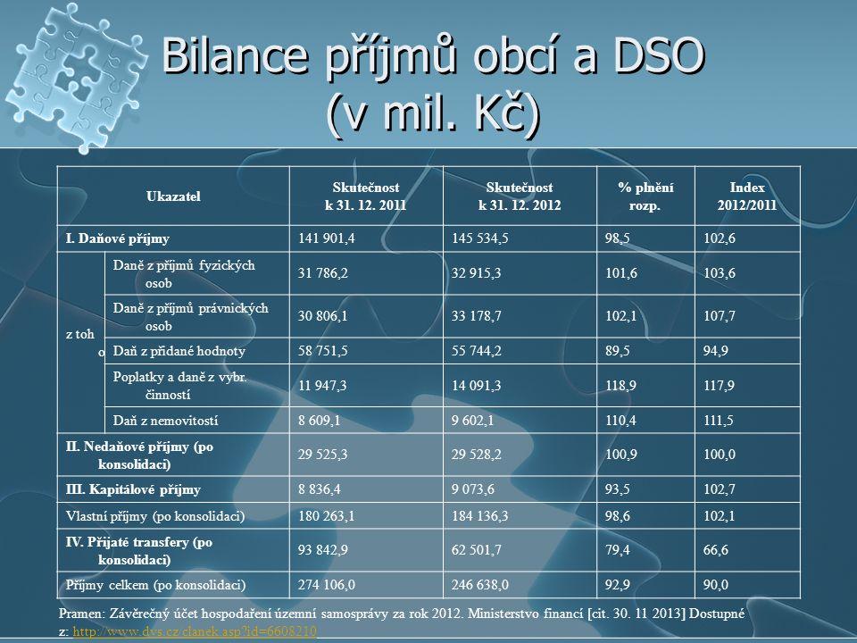 Bilance příjmů obcí a DSO (v mil. Kč)