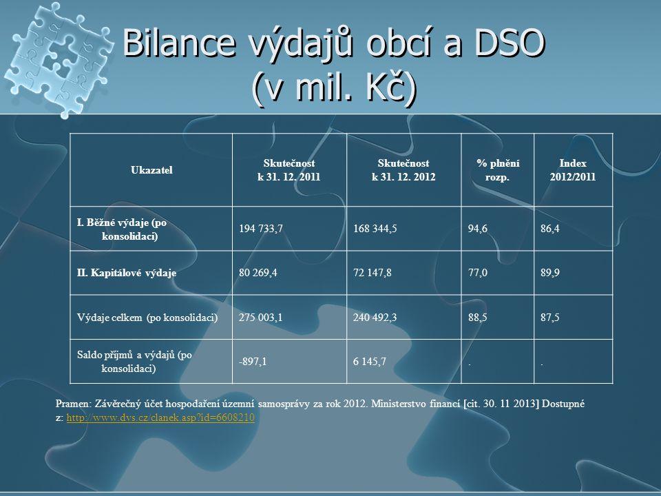 Bilance výdajů obcí a DSO (v mil. Kč)
