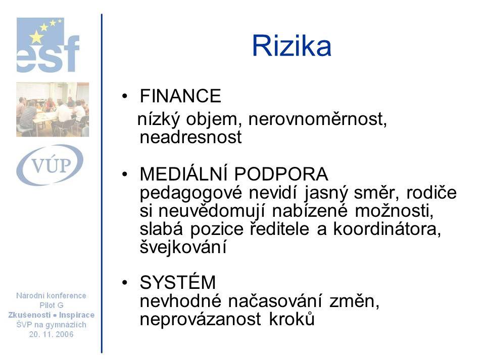 Rizika FINANCE nízký objem, nerovnoměrnost, neadresnost