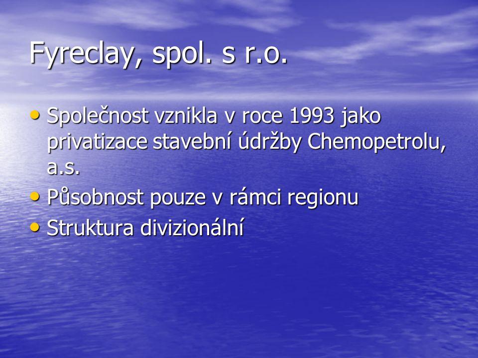 Fyreclay, spol. s r.o. Společnost vznikla v roce 1993 jako privatizace stavební údržby Chemopetrolu, a.s.