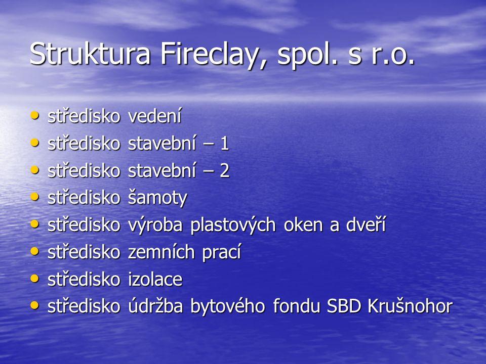 Struktura Fireclay, spol. s r.o.