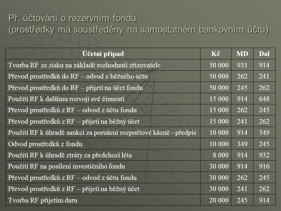 Př. účtování o rezervním fondu (prostředky má soustředěny na samostatném bankovním účtu)