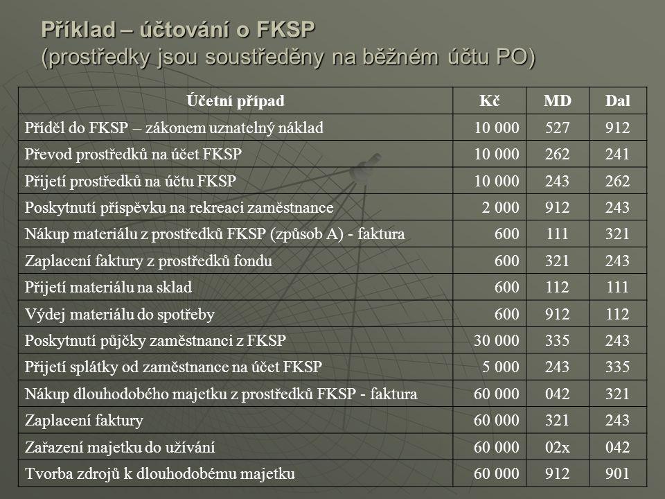 Příklad – účtování o FKSP (prostředky jsou soustředěny na běžném účtu PO)