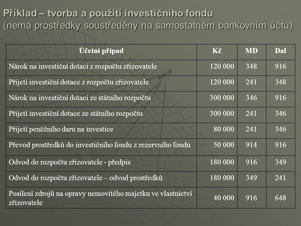 Příklad – tvorba a použití investičního fondu (nemá prostředky soustředěny na samostatném bankovním účtu)