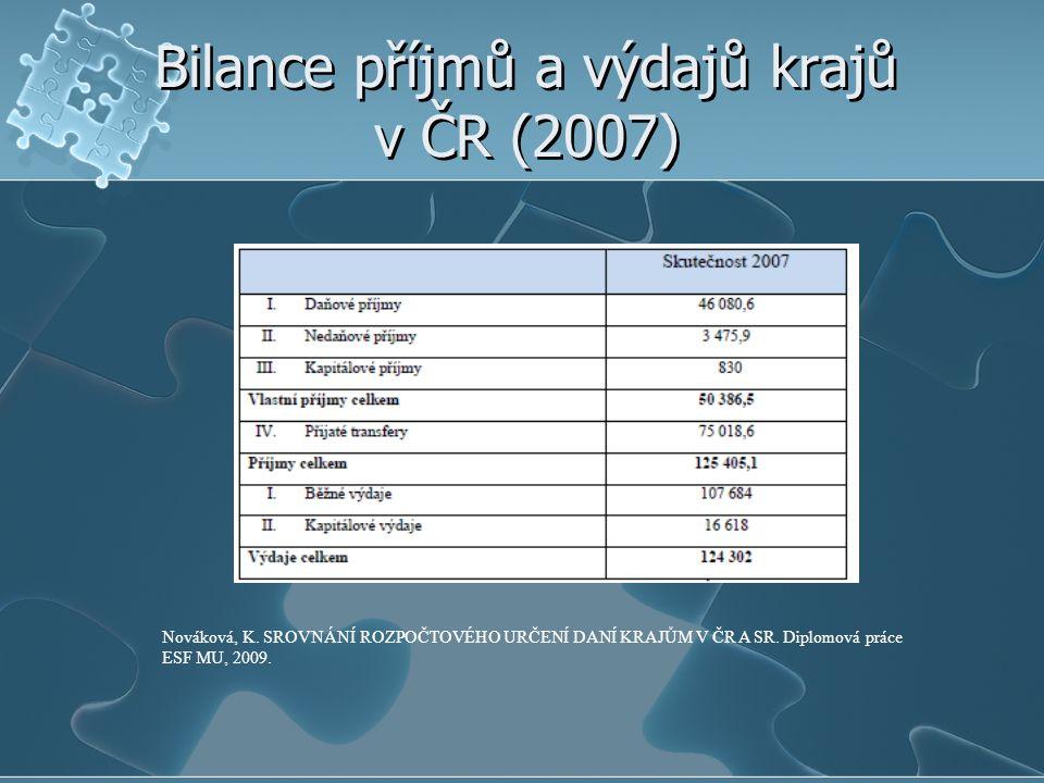 Bilance příjmů a výdajů krajů v ČR (2007)