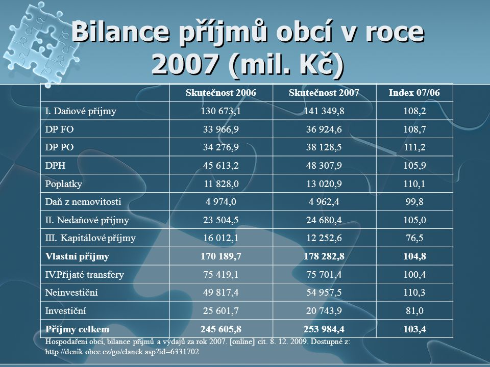 Bilance příjmů obcí v roce 2007 (mil. Kč)