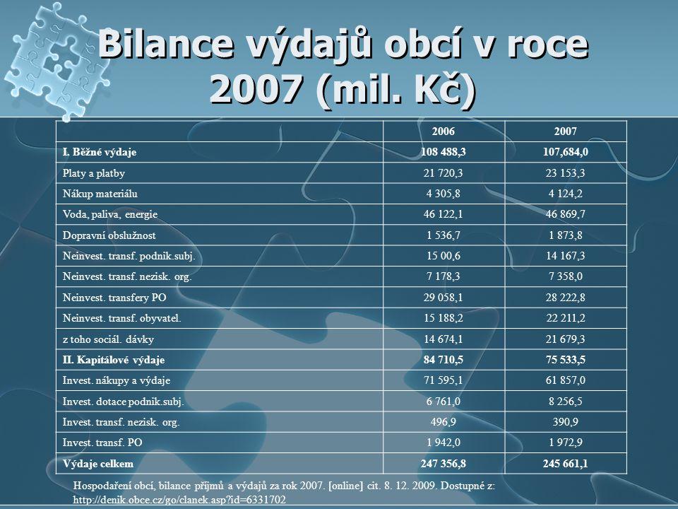Bilance výdajů obcí v roce 2007 (mil. Kč)