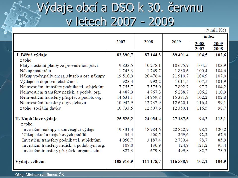 Výdaje obcí a DSO k 30. červnu v letech 2007 - 2009