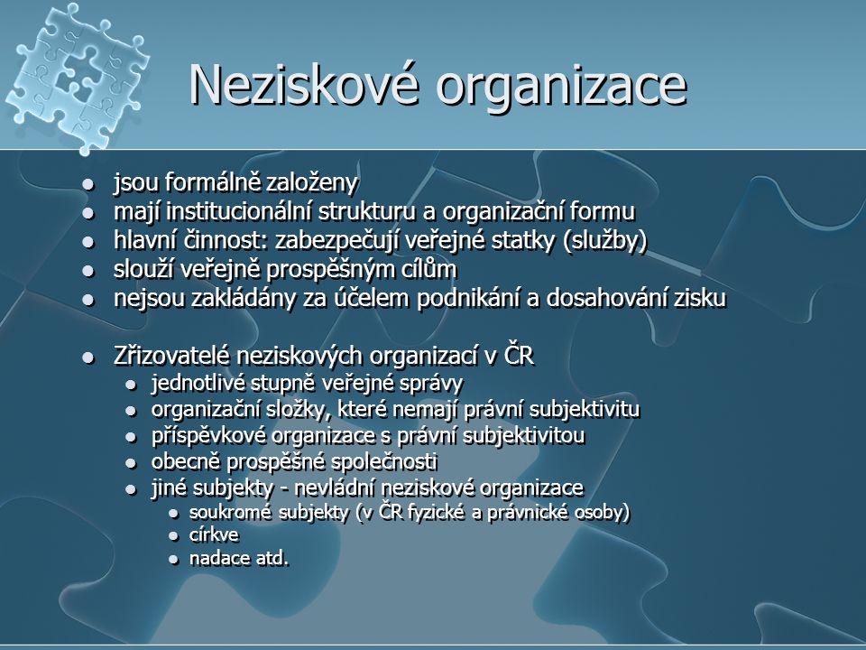 Neziskové organizace jsou formálně založeny