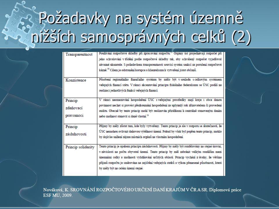 Požadavky na systém územně nižších samosprávných celků (2)