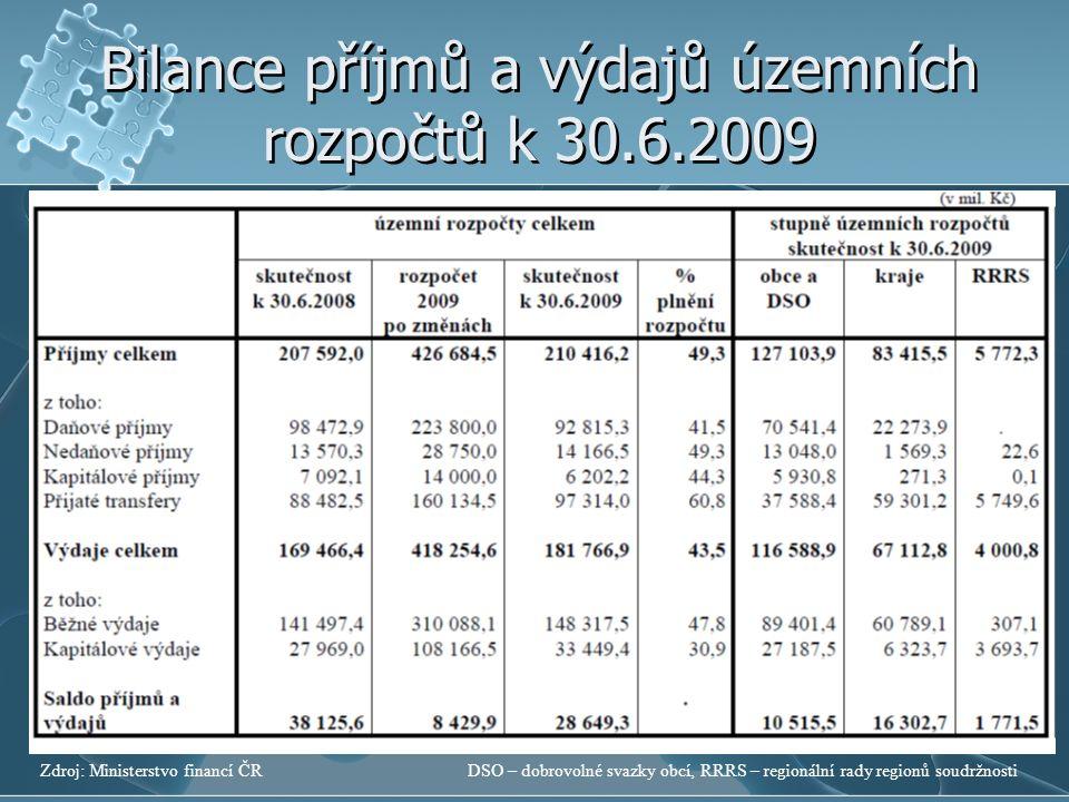 Bilance příjmů a výdajů územních rozpočtů k 30.6.2009