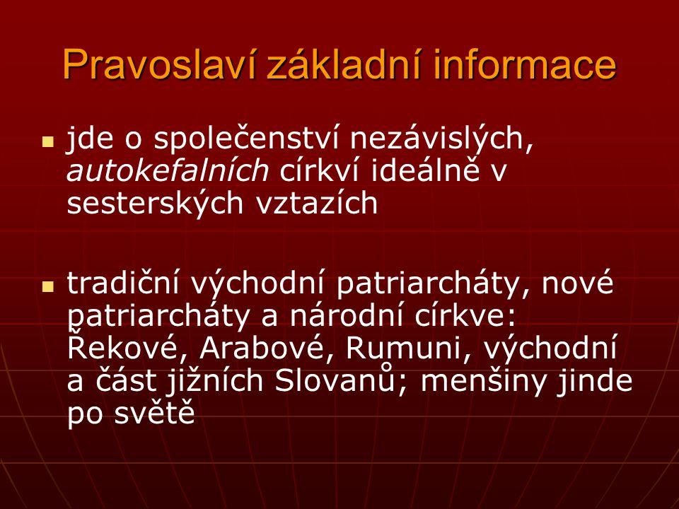 Pravoslaví základní informace