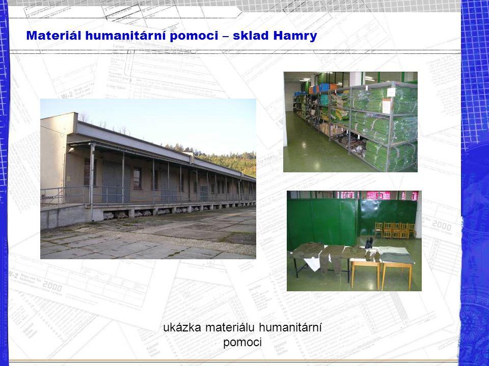 ukázka materiálu humanitární pomoci