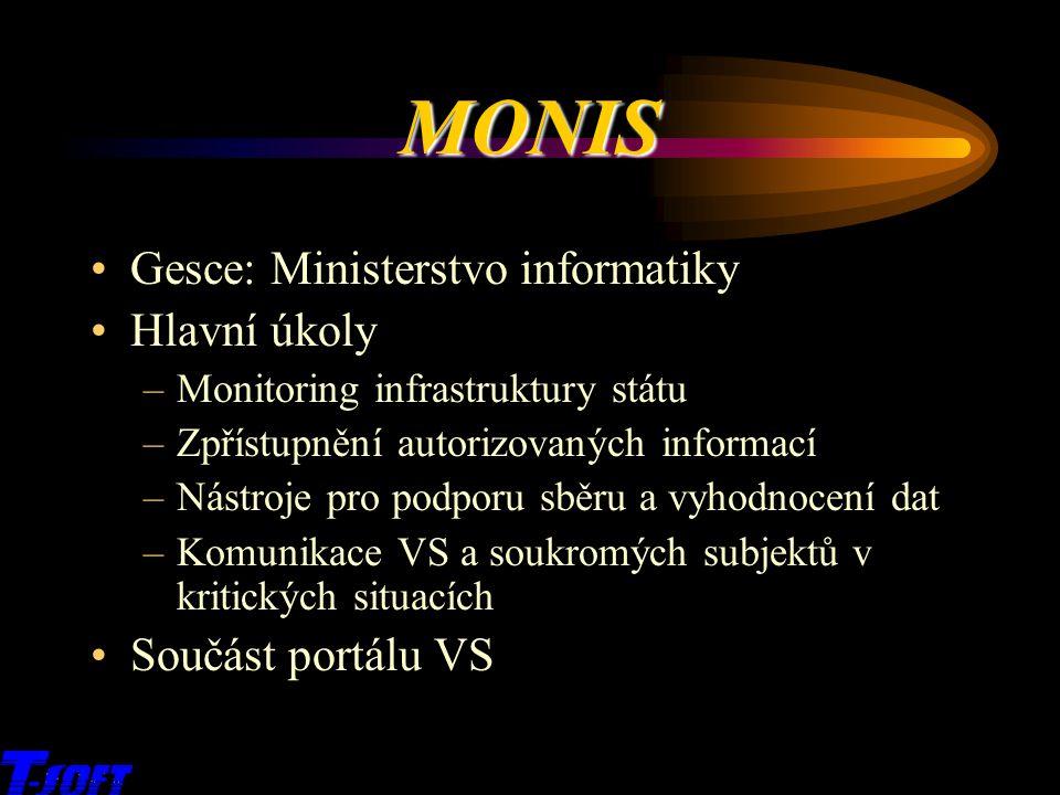 MONIS Gesce: Ministerstvo informatiky Hlavní úkoly Součást portálu VS