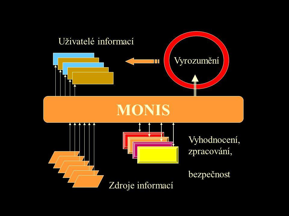 MONIS Uživatelé informací Vyrozumění