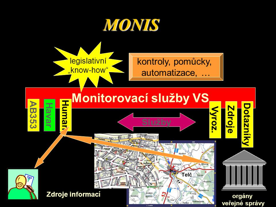 Monitorovací služby VS