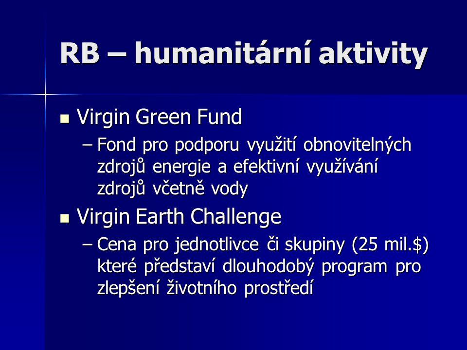 RB – humanitární aktivity