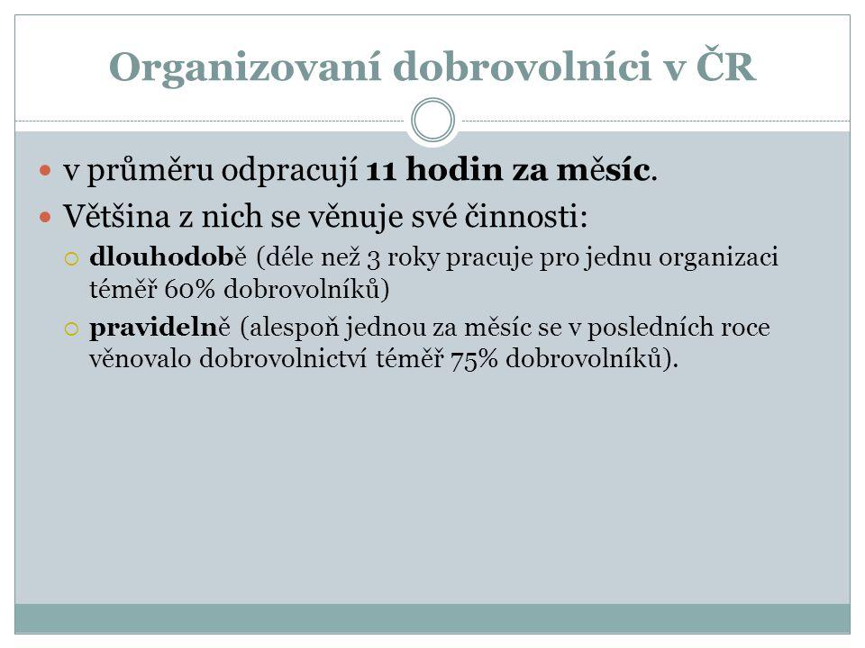 Organizovaní dobrovolníci v ČR