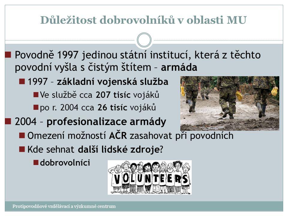 Důležitost dobrovolníků v oblasti MU