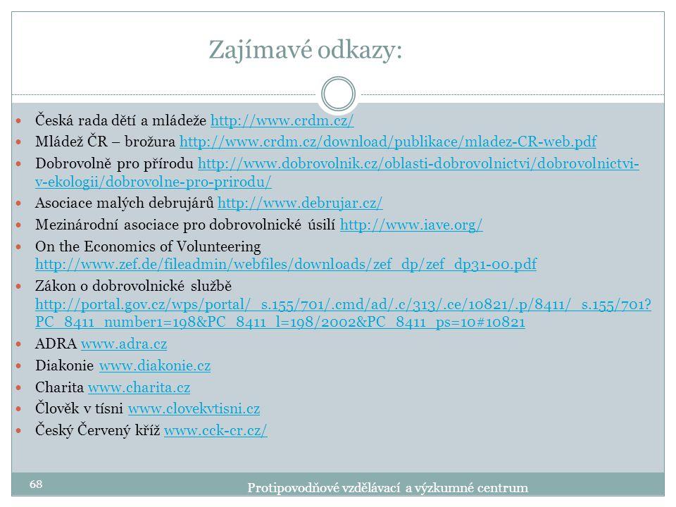 Zajímavé odkazy: Česká rada dětí a mládeže http://www.crdm.cz/