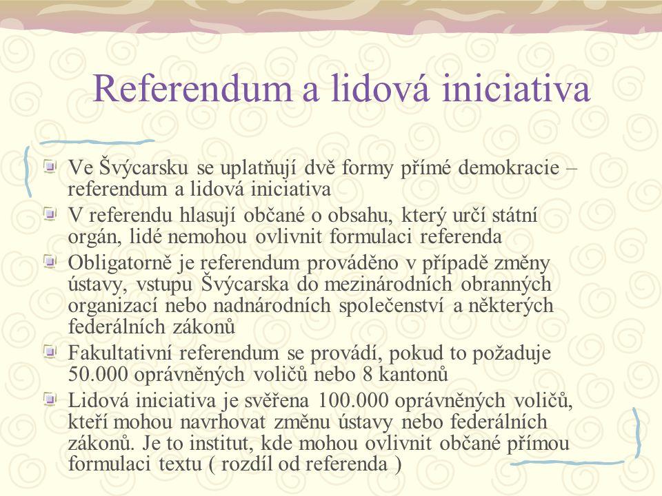 Referendum a lidová iniciativa