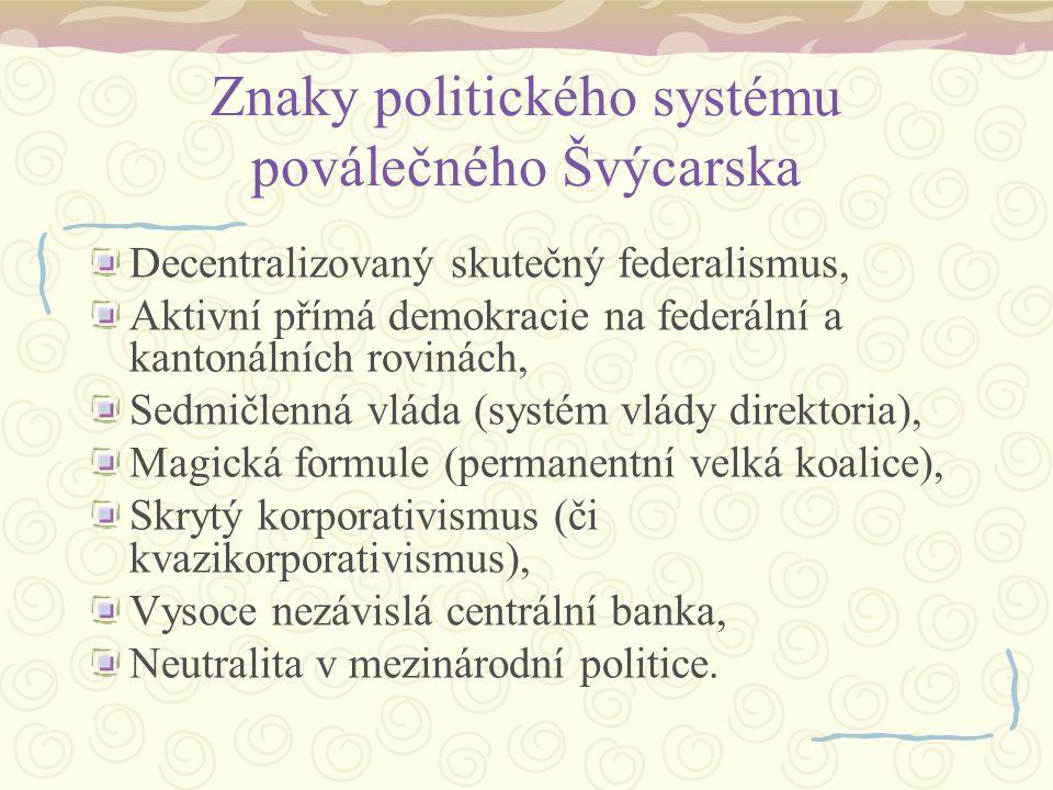 Znaky politického systému poválečného Švýcarska