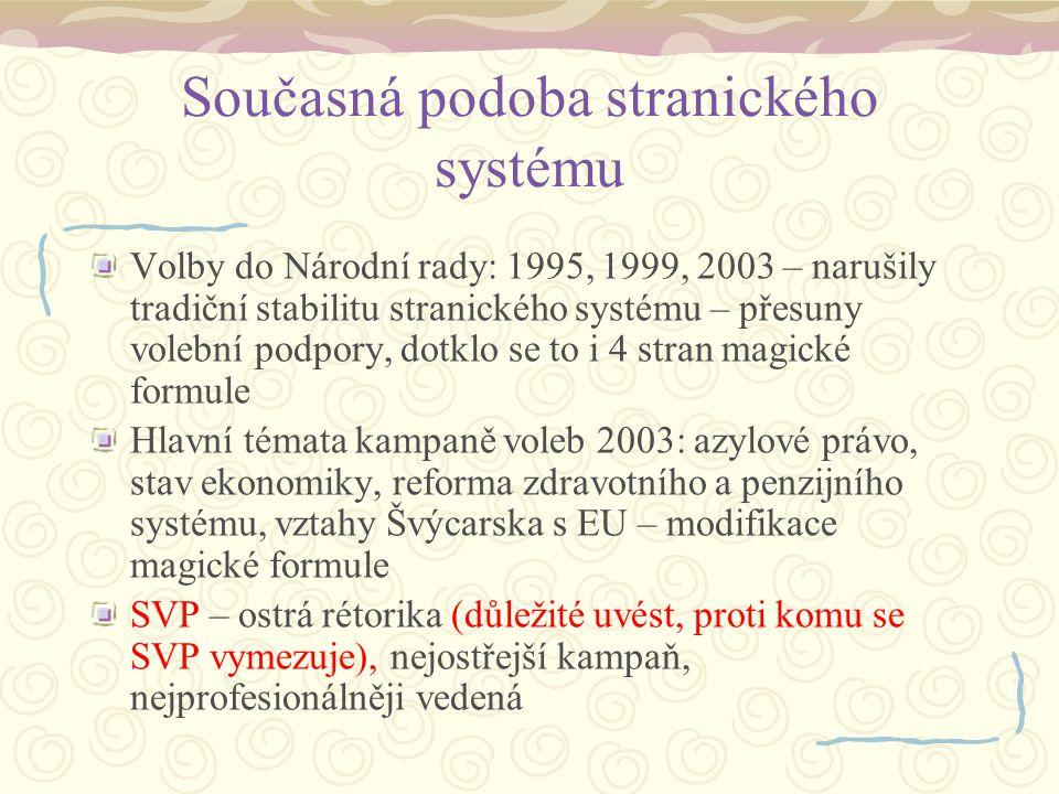 Současná podoba stranického systému