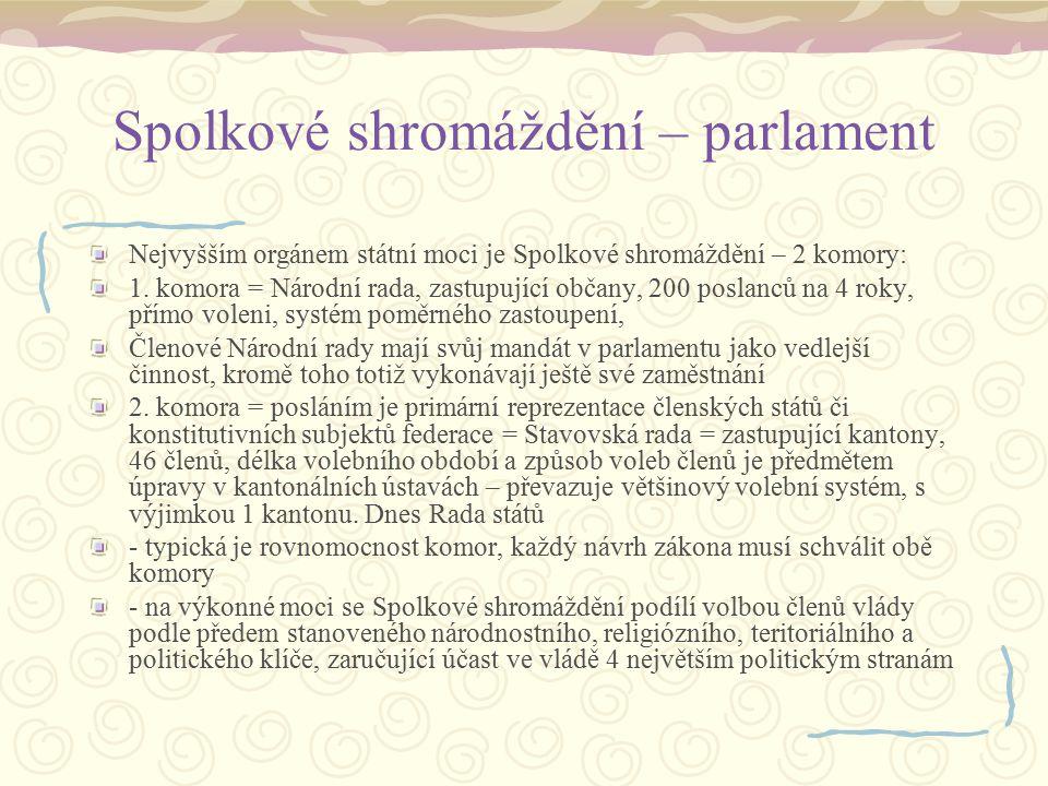 Spolkové shromáždění – parlament