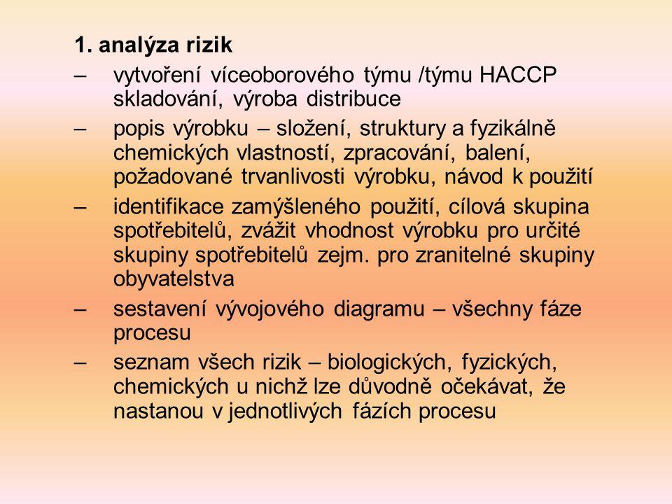 1. analýza rizik vytvoření víceoborového týmu /týmu HACCP skladování, výroba distribuce.