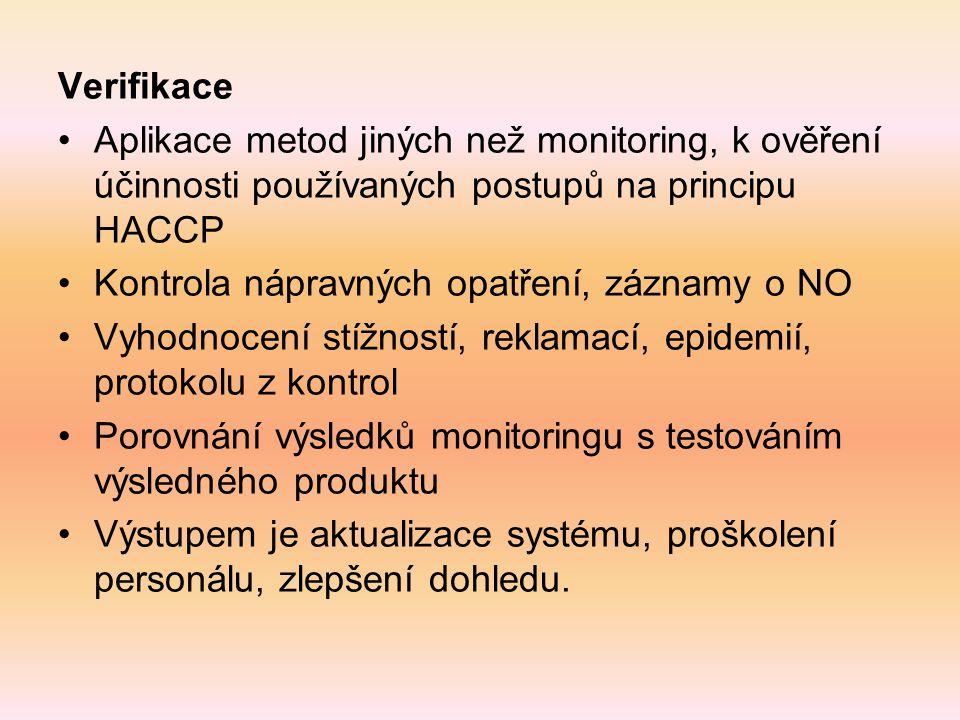 Verifikace Aplikace metod jiných než monitoring, k ověření účinnosti používaných postupů na principu HACCP.