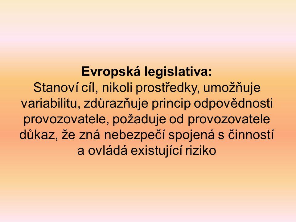 Evropská legislativa:
