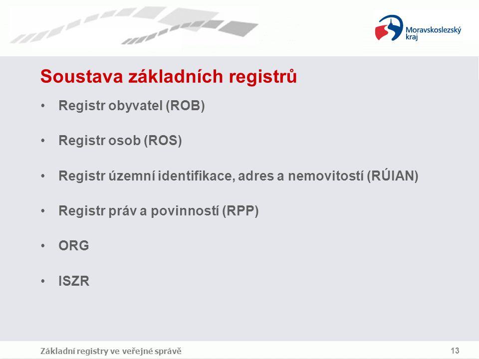 Soustava základních registrů