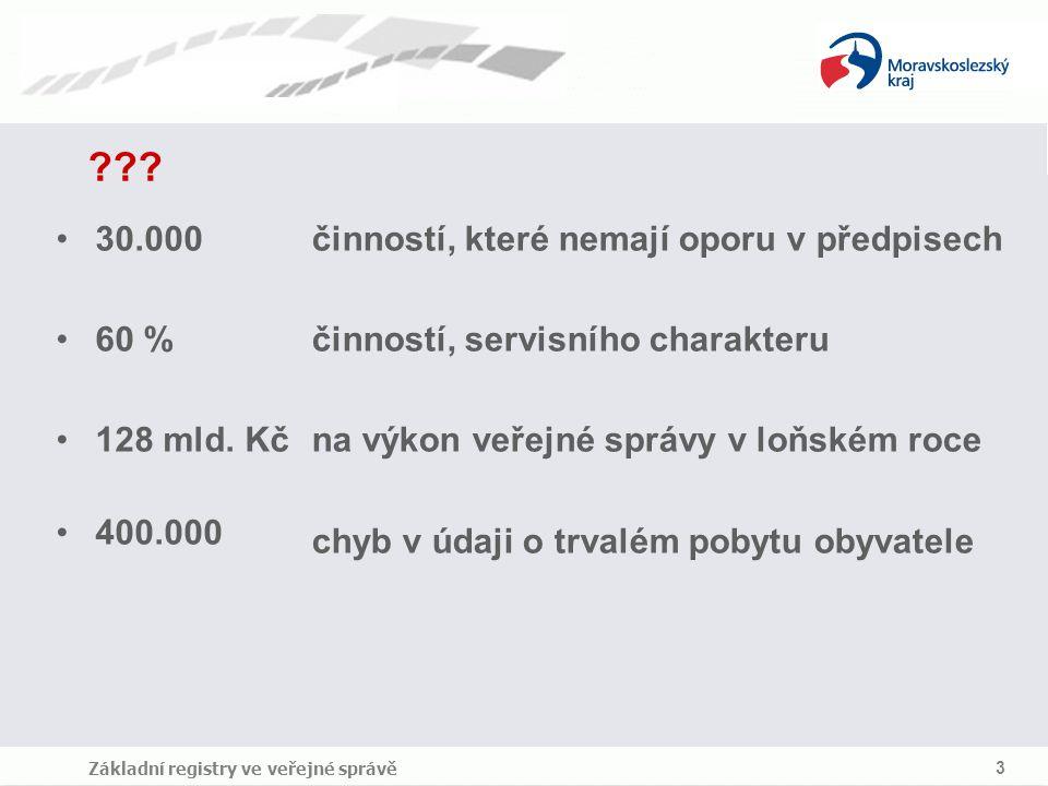 30.000. 60 % 128 mld. Kč. 400.000. činností, které nemají oporu v předpisech. činností, servisního charakteru.