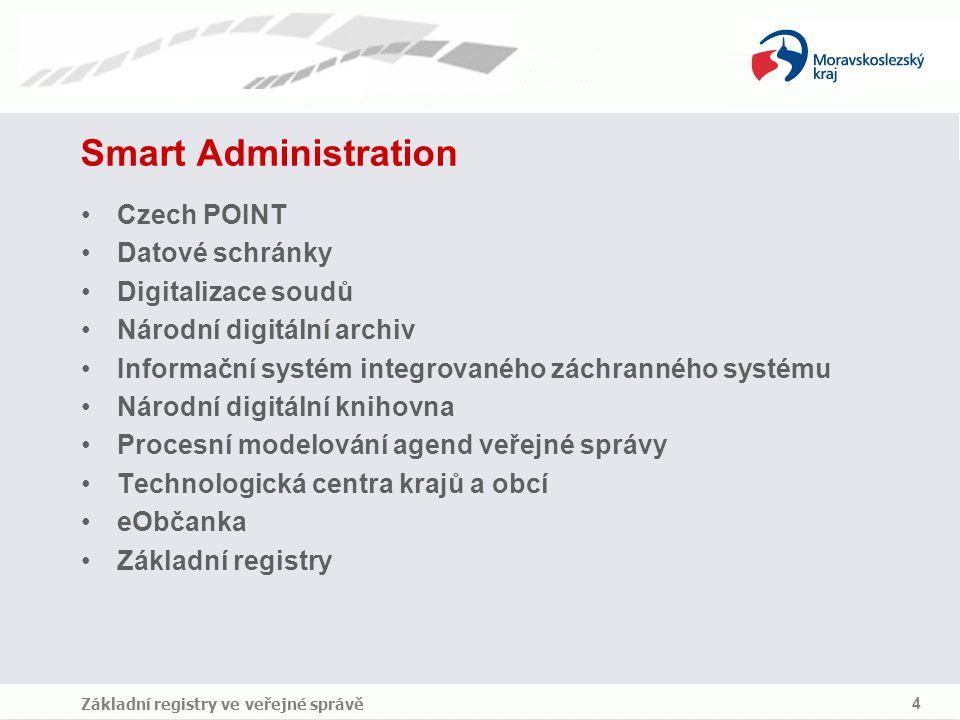 Smart Administration Czech POINT Datové schránky Digitalizace soudů