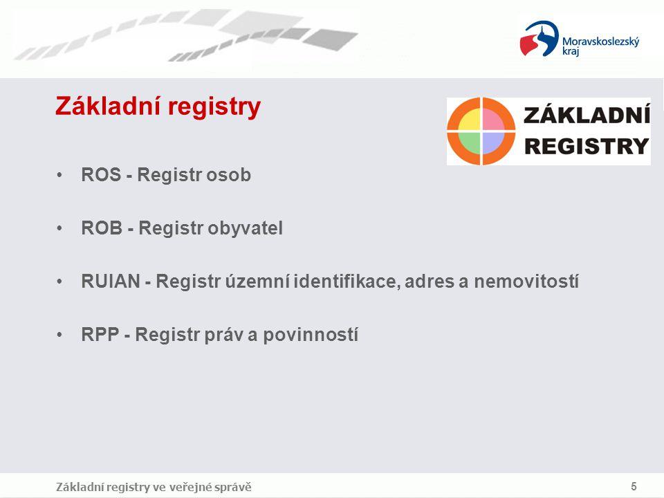 Základní registry ROS - Registr osob ROB - Registr obyvatel