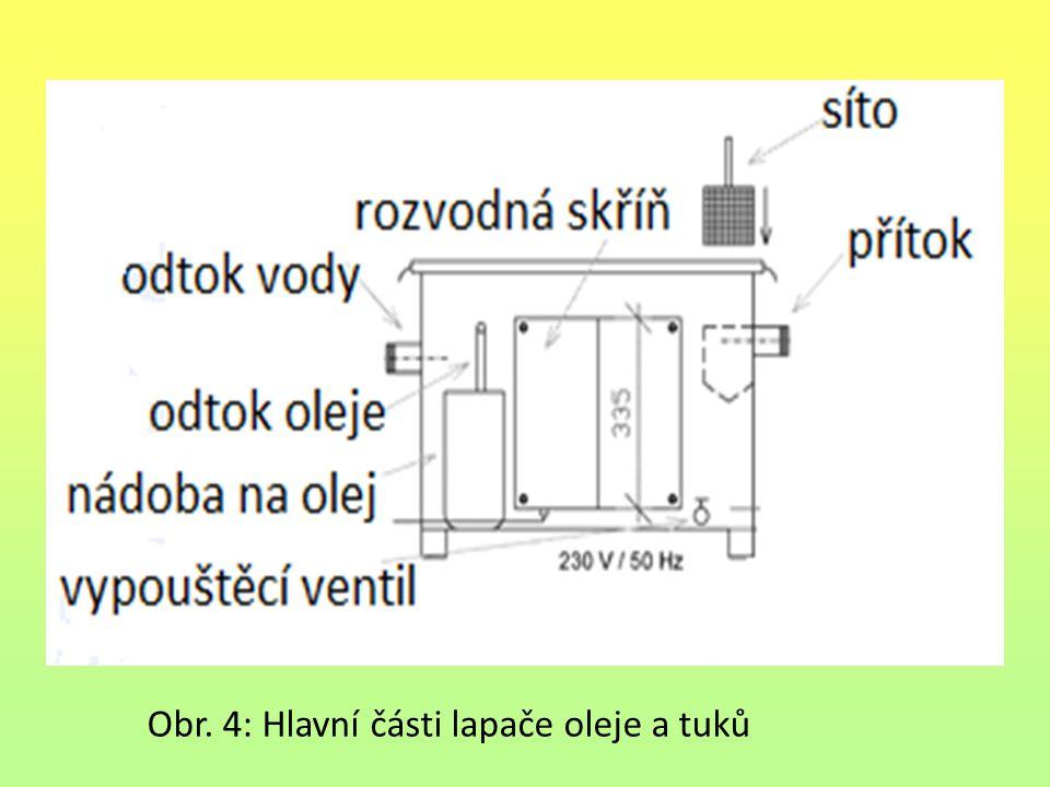 Obr. 4: Hlavní části lapače oleje a tuků