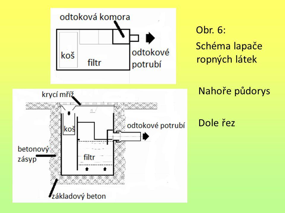 Obr. 6: Schéma lapače ropných látek Nahoře půdorys Dole řez