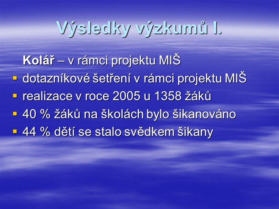 Výsledky výzkumů I. Kolář – v rámci projektu MIŠ